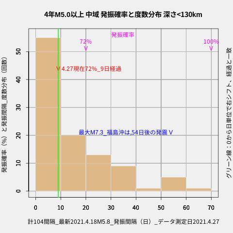 f:id:yoshihide-sugiura:20210429001822p:plain