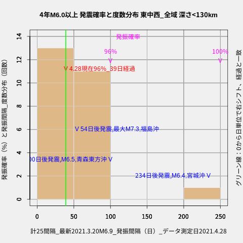 f:id:yoshihide-sugiura:20210430050410p:plain