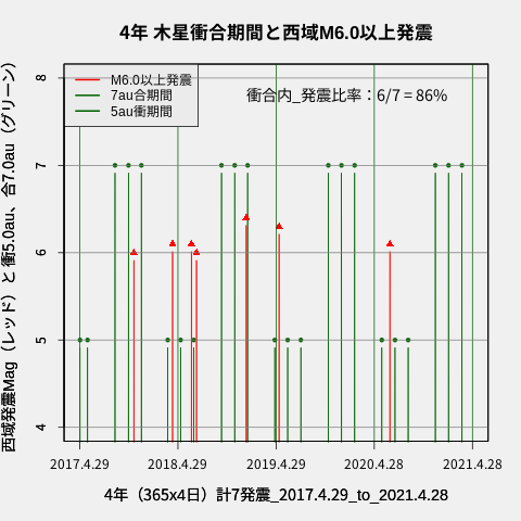 f:id:yoshihide-sugiura:20210430050528p:plain