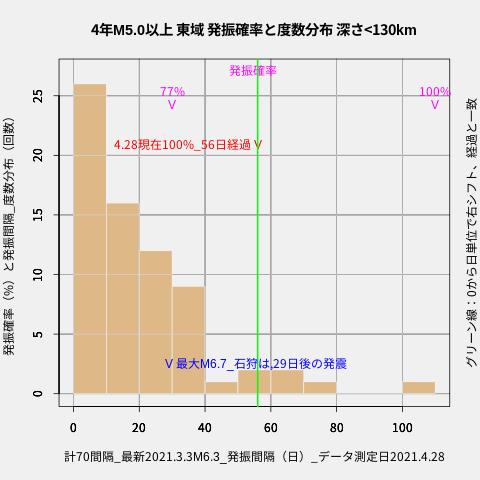 f:id:yoshihide-sugiura:20210430050606p:plain