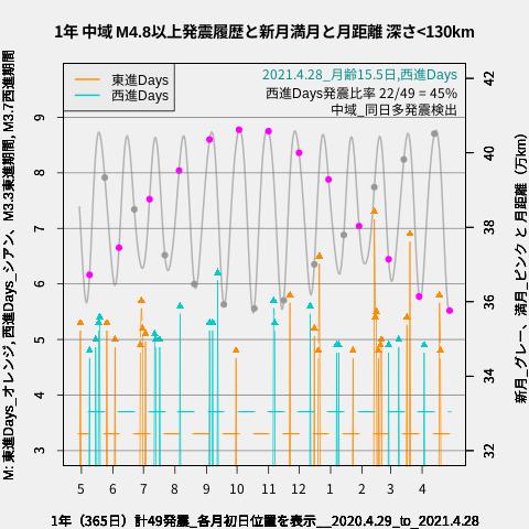 f:id:yoshihide-sugiura:20210430050627p:plain