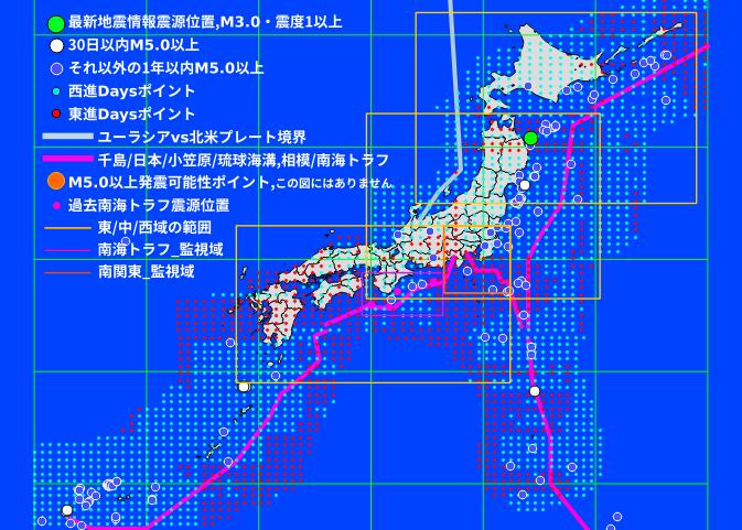 f:id:yoshihide-sugiura:20210501001218p:plain