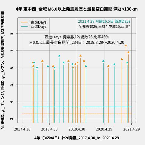 f:id:yoshihide-sugiura:20210501001452p:plain