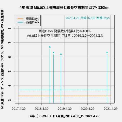 f:id:yoshihide-sugiura:20210501001527p:plain