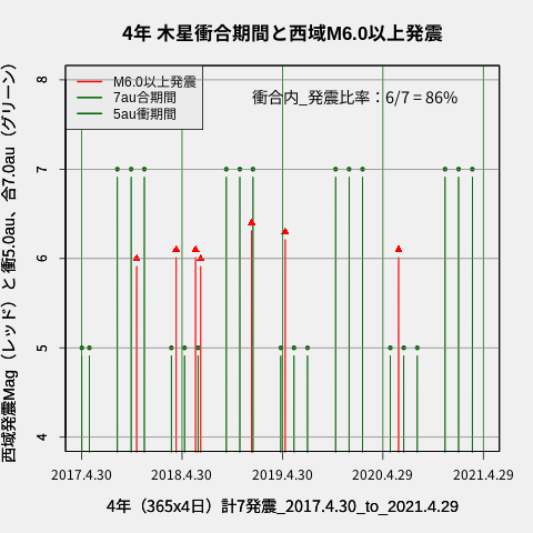 f:id:yoshihide-sugiura:20210501001545p:plain