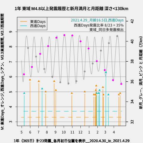f:id:yoshihide-sugiura:20210501001605p:plain