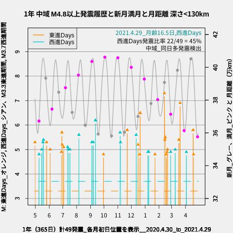 f:id:yoshihide-sugiura:20210501001644p:plain
