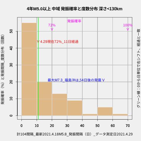 f:id:yoshihide-sugiura:20210501001701p:plain