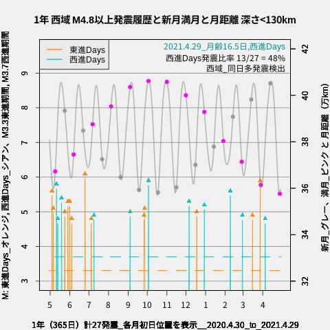 f:id:yoshihide-sugiura:20210501001720p:plain