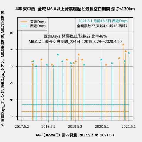 f:id:yoshihide-sugiura:20210503001755p:plain