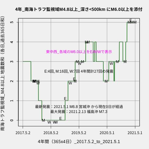 f:id:yoshihide-sugiura:20210503001814p:plain