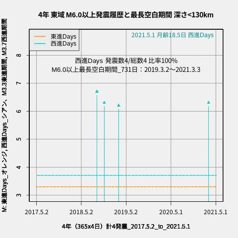 f:id:yoshihide-sugiura:20210503001832p:plain