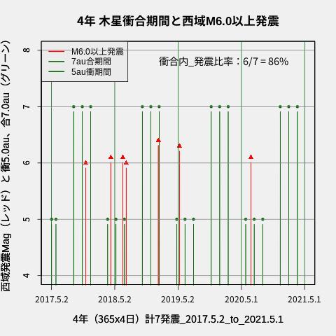 f:id:yoshihide-sugiura:20210503001848p:plain