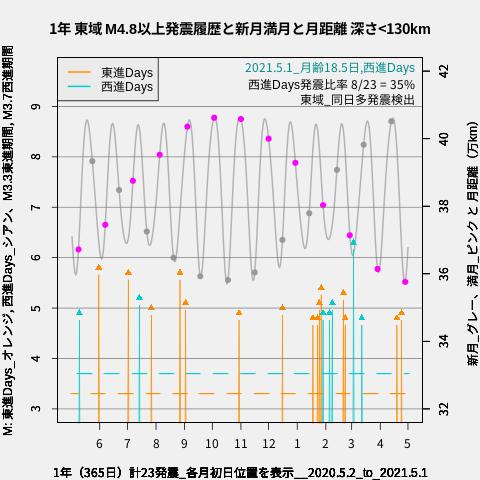 f:id:yoshihide-sugiura:20210503001906p:plain