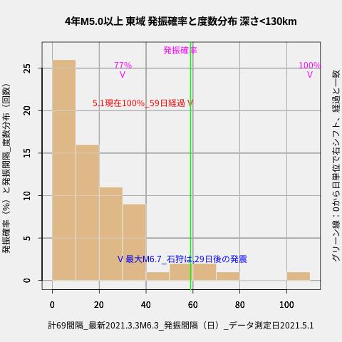 f:id:yoshihide-sugiura:20210503001923p:plain