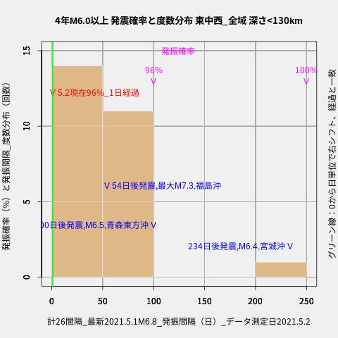 f:id:yoshihide-sugiura:20210504011657p:plain