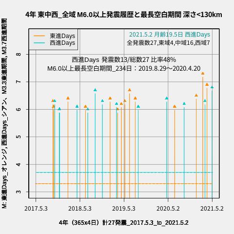 f:id:yoshihide-sugiura:20210504011715p:plain
