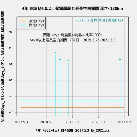 f:id:yoshihide-sugiura:20210504011755p:plain