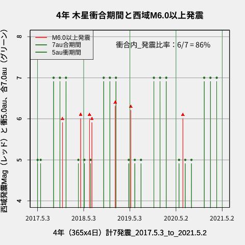 f:id:yoshihide-sugiura:20210504011813p:plain