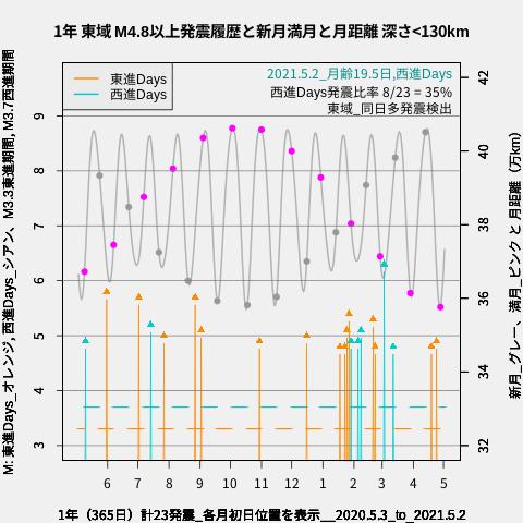 f:id:yoshihide-sugiura:20210504011830p:plain