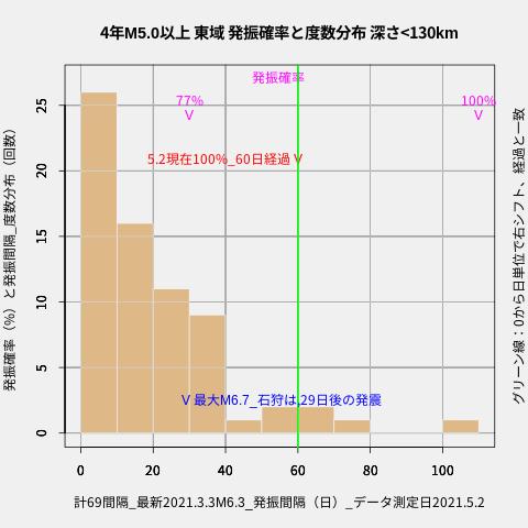 f:id:yoshihide-sugiura:20210504011940p:plain