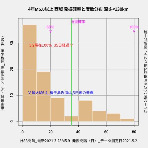 f:id:yoshihide-sugiura:20210504012023p:plain