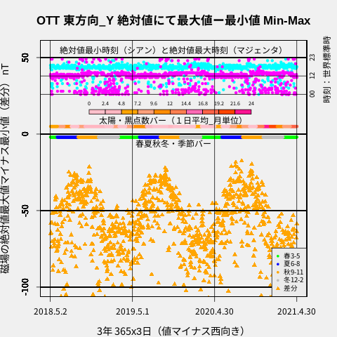 f:id:yoshihide-sugiura:20210504022825p:plain