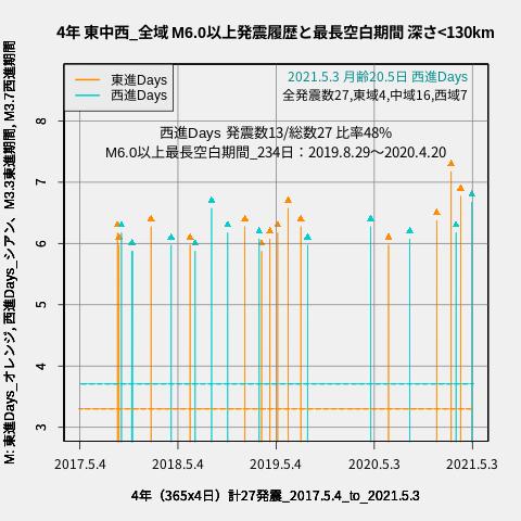 f:id:yoshihide-sugiura:20210505005459p:plain