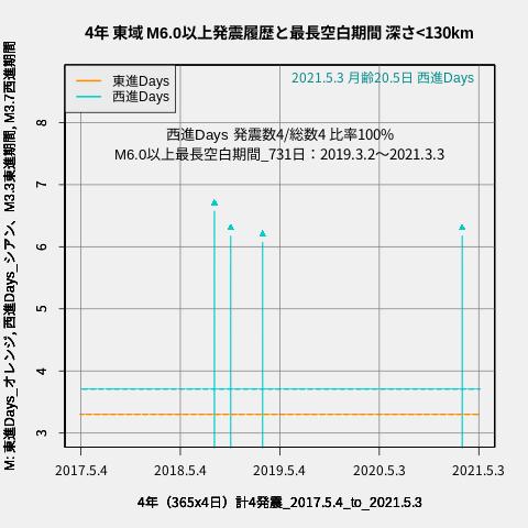 f:id:yoshihide-sugiura:20210505005543p:plain