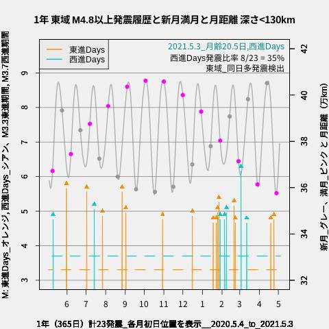 f:id:yoshihide-sugiura:20210505005624p:plain