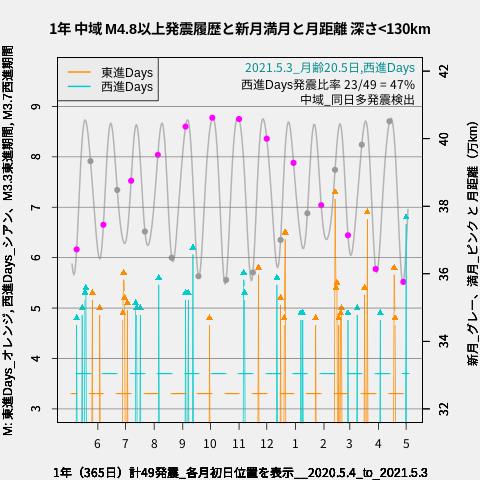 f:id:yoshihide-sugiura:20210505005705p:plain