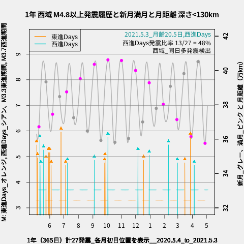 f:id:yoshihide-sugiura:20210505005742p:plain
