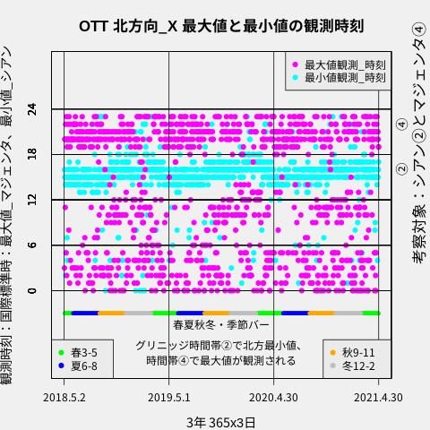 f:id:yoshihide-sugiura:20210505034048p:plain