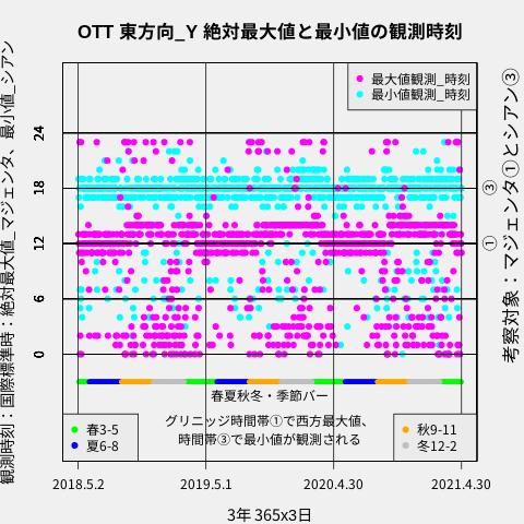 f:id:yoshihide-sugiura:20210505034142p:plain