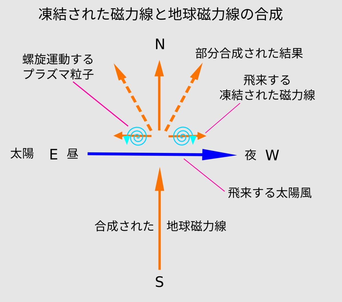 f:id:yoshihide-sugiura:20210505111237p:plain
