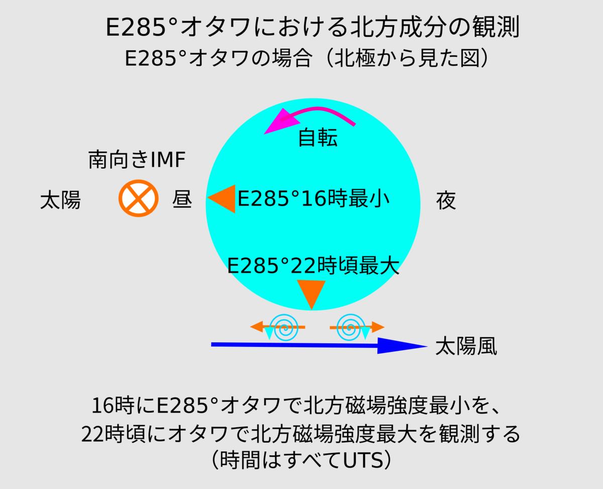 f:id:yoshihide-sugiura:20210505115005p:plain