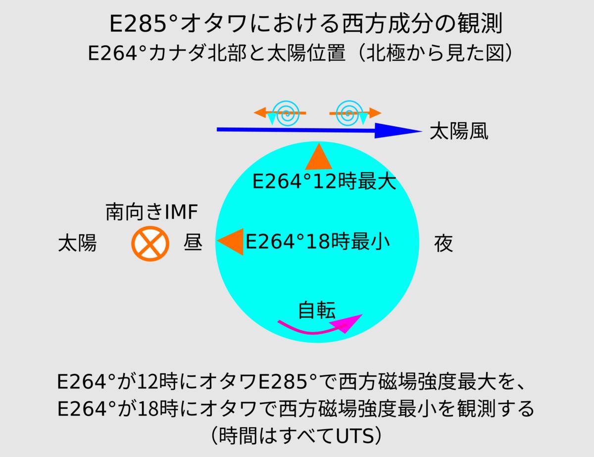 f:id:yoshihide-sugiura:20210505115439p:plain
