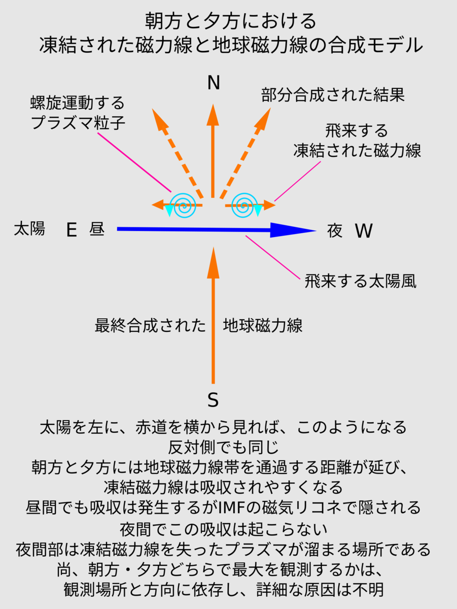 f:id:yoshihide-sugiura:20210505160543p:plain
