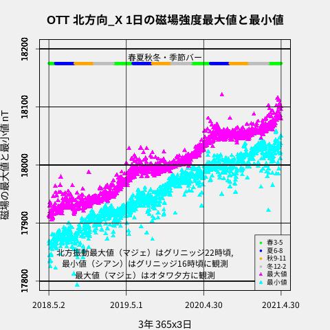 f:id:yoshihide-sugiura:20210505164151p:plain