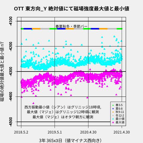 f:id:yoshihide-sugiura:20210505164216p:plain