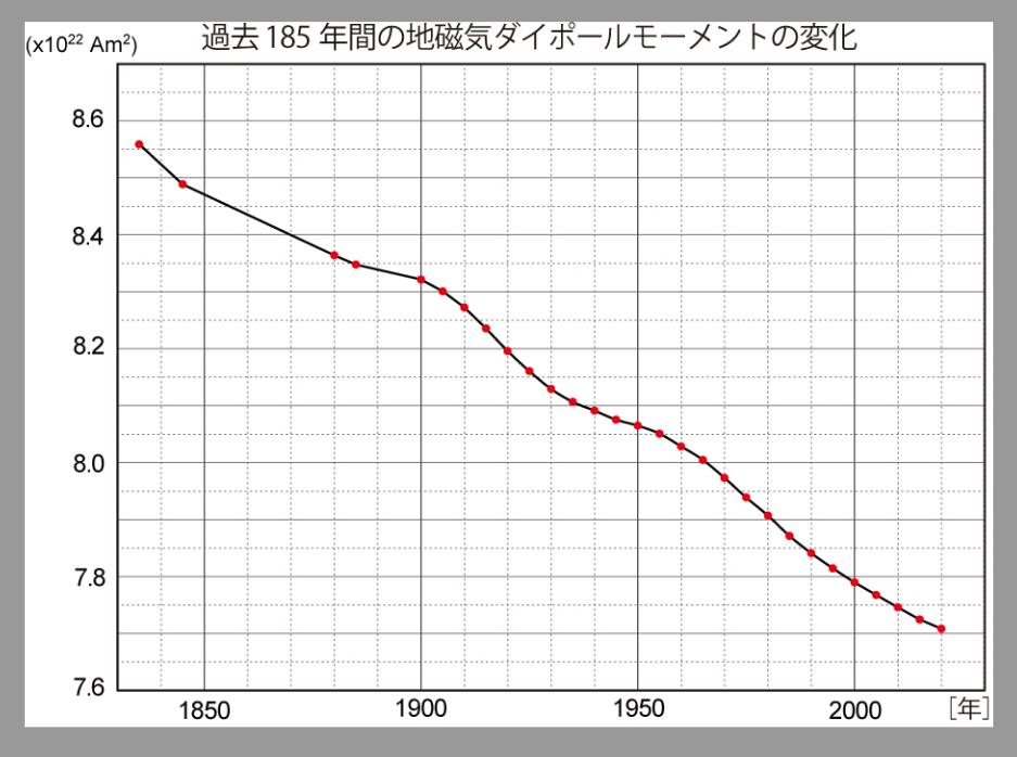 f:id:yoshihide-sugiura:20210505211358p:plain