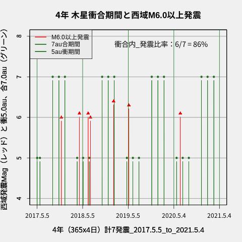 f:id:yoshihide-sugiura:20210506004359p:plain