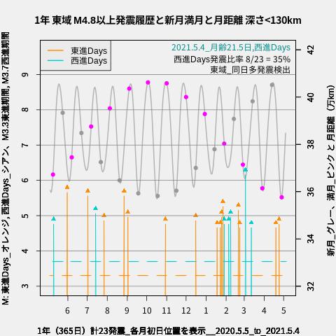 f:id:yoshihide-sugiura:20210506004421p:plain