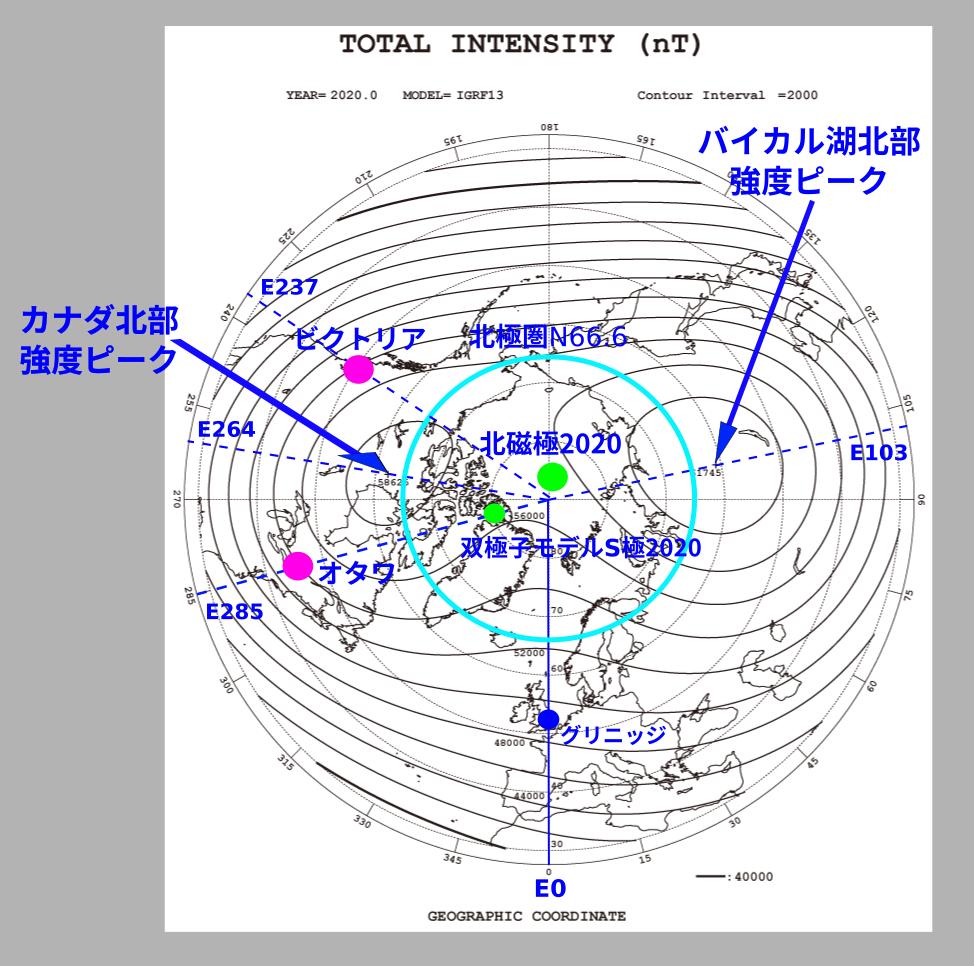 f:id:yoshihide-sugiura:20210506163451p:plain