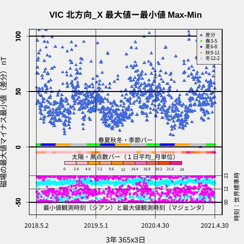 f:id:yoshihide-sugiura:20210506164513p:plain