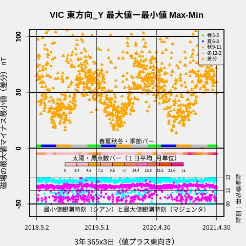 f:id:yoshihide-sugiura:20210506164733p:plain