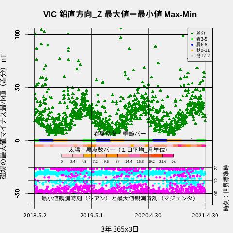 f:id:yoshihide-sugiura:20210506164759p:plain