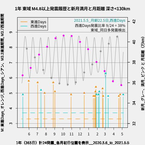 f:id:yoshihide-sugiura:20210507034925p:plain