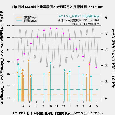 f:id:yoshihide-sugiura:20210507035059p:plain