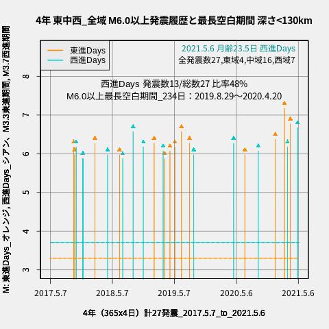 f:id:yoshihide-sugiura:20210508001907p:plain